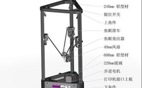 kossel-mini 3D打印机